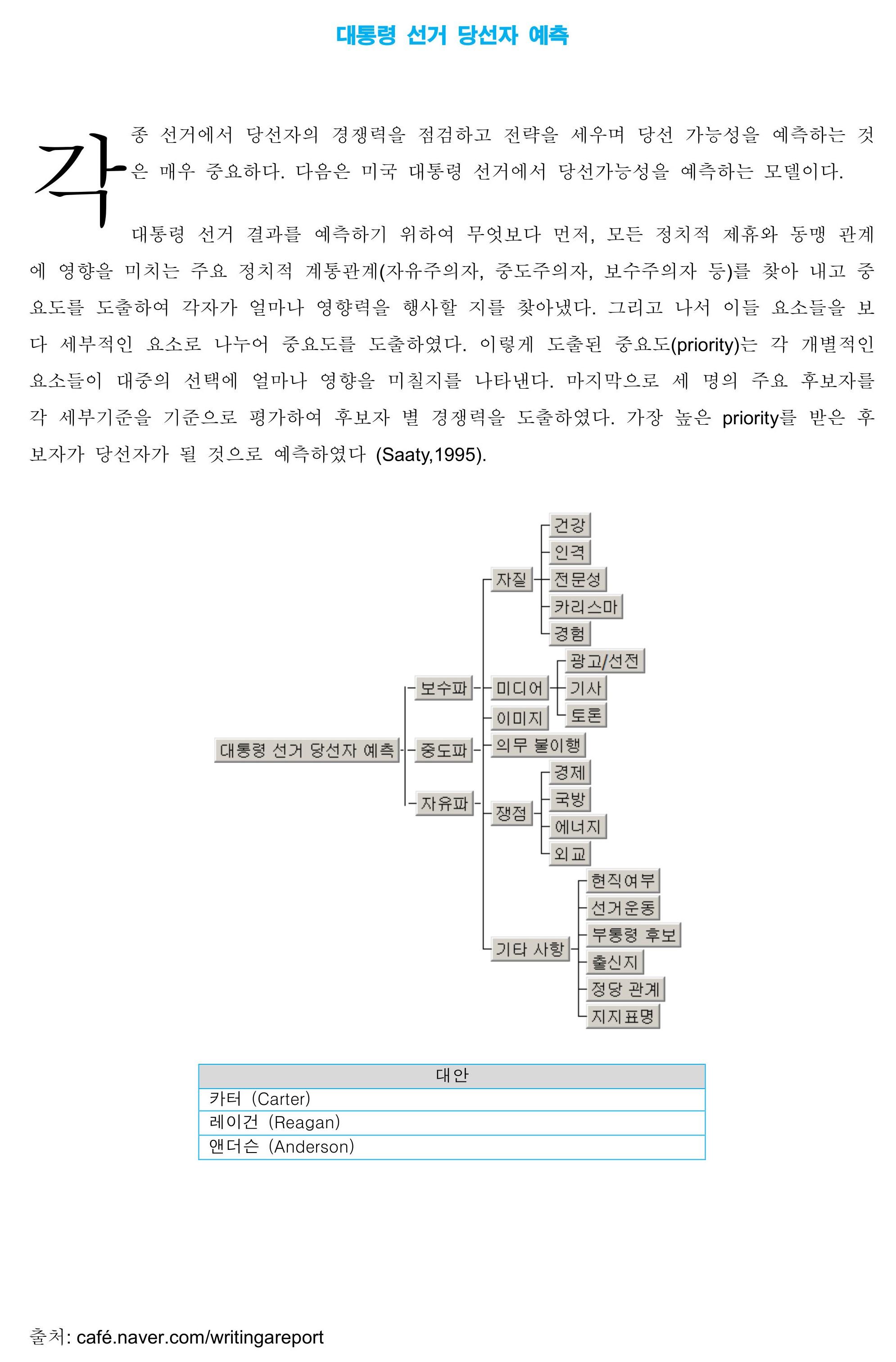 23-A_대통령 선거 당선자 예측